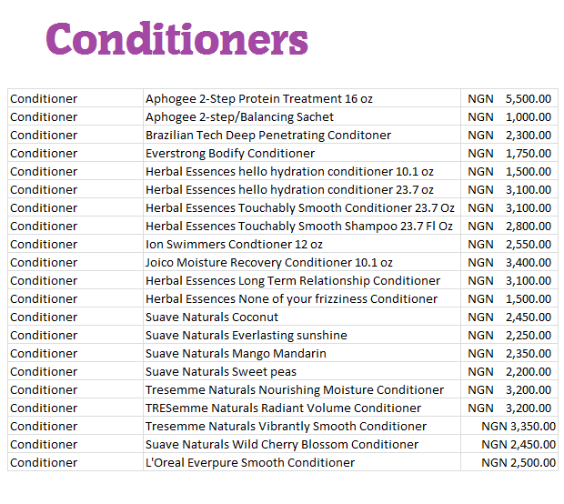 Conditioner list Sizzelle