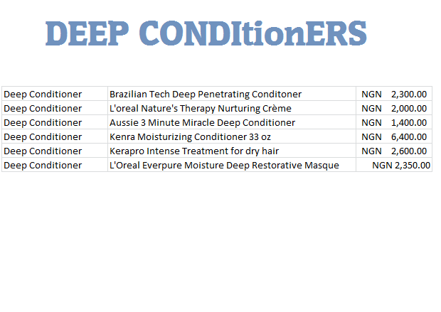 Deep conditioners Sizzelle